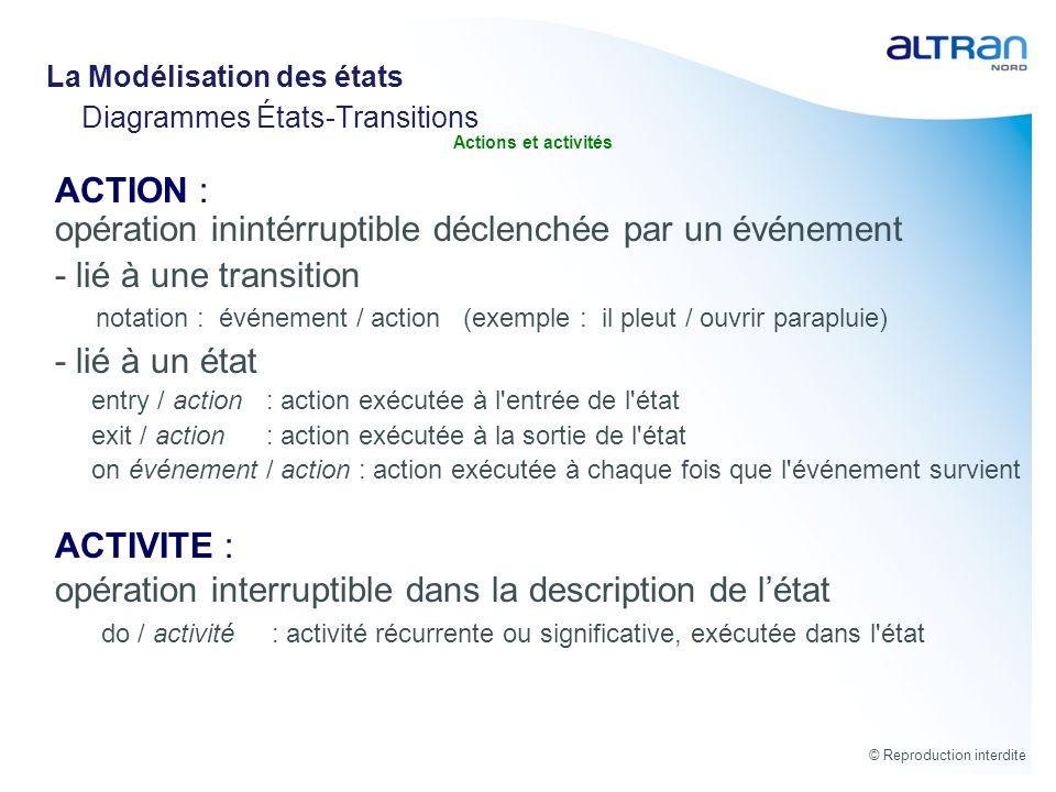 © Reproduction interdite Diagrammes États-Transitions Actions et activités ACTION : opération inintérruptible déclenchée par un événement - lié à une