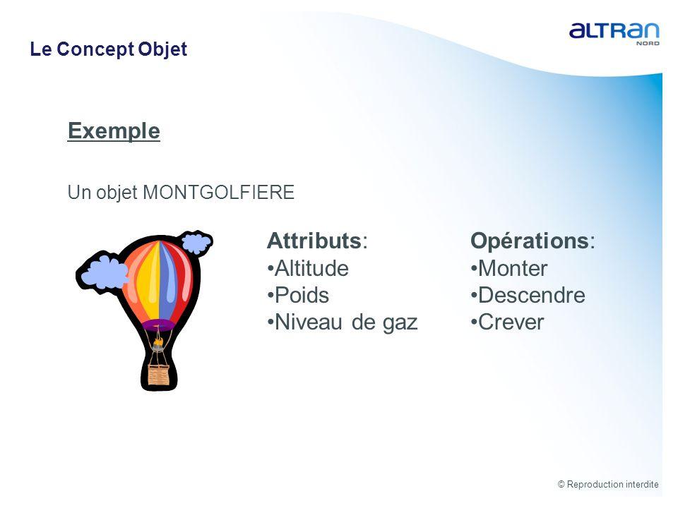 © Reproduction interdite Le Concept Objet Exemple Un objet MONTGOLFIERE Attributs: Altitude Poids Niveau de gaz Opérations: Monter Descendre Crever