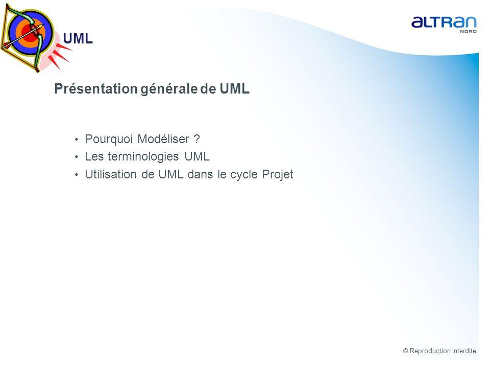 © Reproduction interdite UML Présentation générale de UML Pourquoi Modéliser ? Les terminologies UML Utilisation de UML dans le cycle Projet