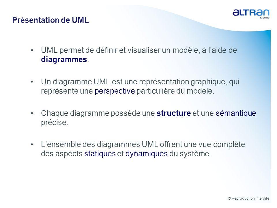 © Reproduction interdite Présentation de UML UML permet de définir et visualiser un modèle, à laide de diagrammes. Un diagramme UML est une représenta