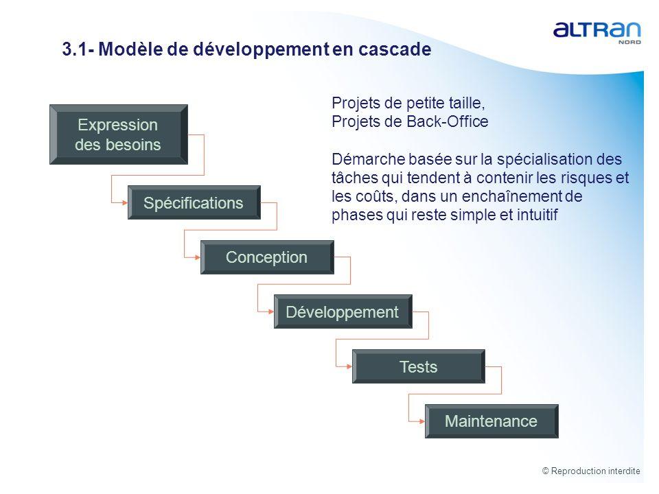 © Reproduction interdite 3.1- Modèle de développement en cascade Expression des besoins Spécifications Conception Développement Tests Maintenance Proj