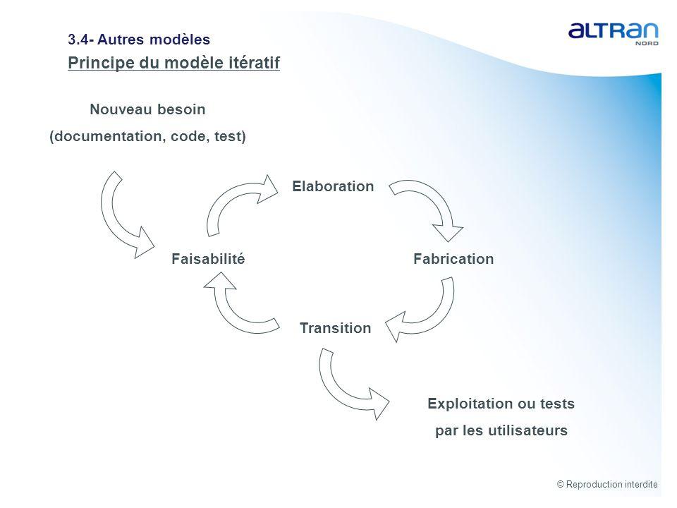 © Reproduction interdite 3.4- Autres modèles Principe du modèle itératif Nouveau besoin (documentation, code, test) Faisabilité Elaboration Fabricatio