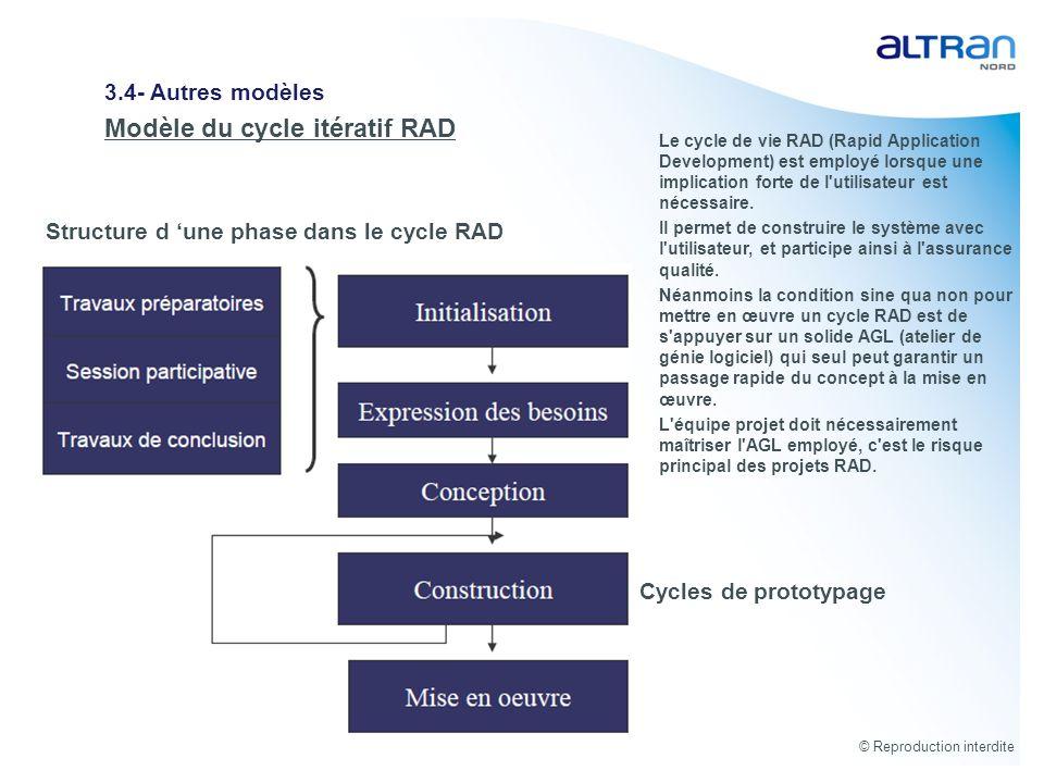 © Reproduction interdite 3.4- Autres modèles Modèle du cycle itératif RAD Structure d une phase dans le cycle RAD Cycles de prototypage Le cycle de vi