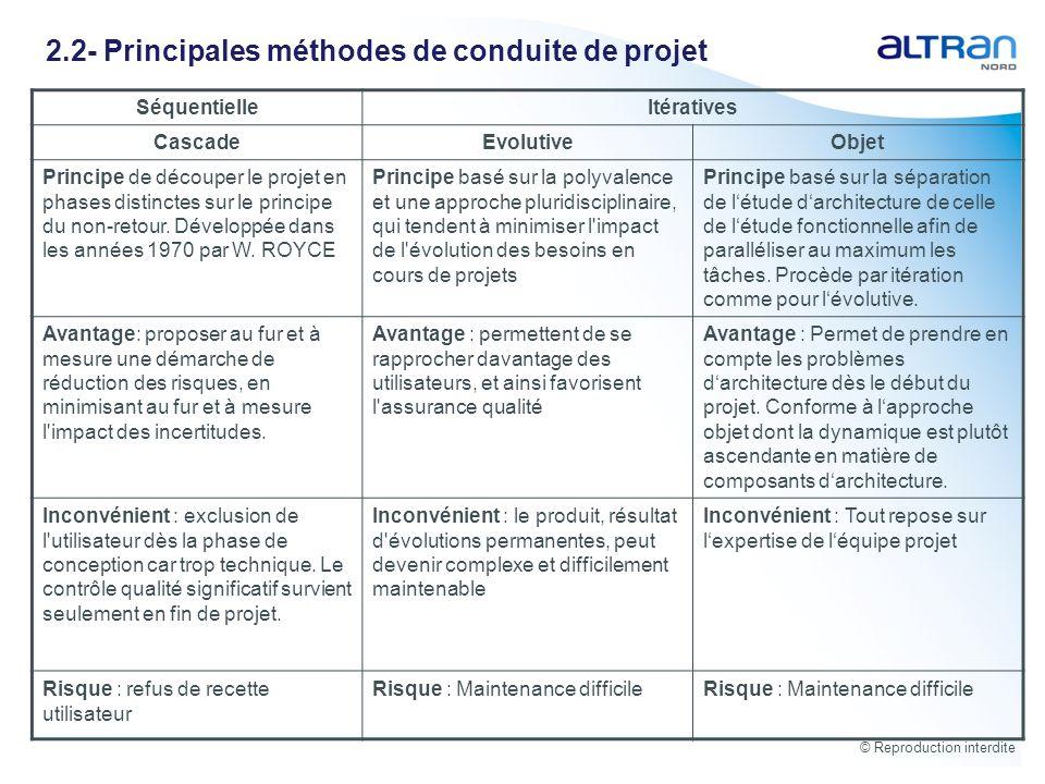 © Reproduction interdite 3.5- Les étapes dun projet Les tests Cette étape consiste à concevoir et exécuter un plan de tests.