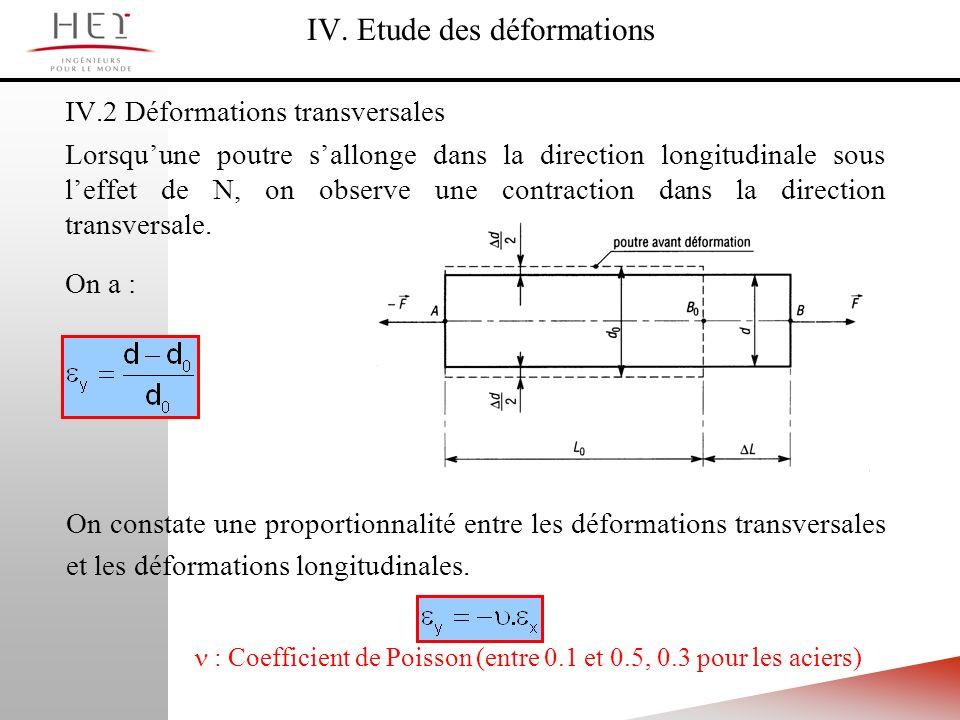 IV.2 Déformations transversales Lorsquune poutre sallonge dans la direction longitudinale sous leffet de N, on observe une contraction dans la directi