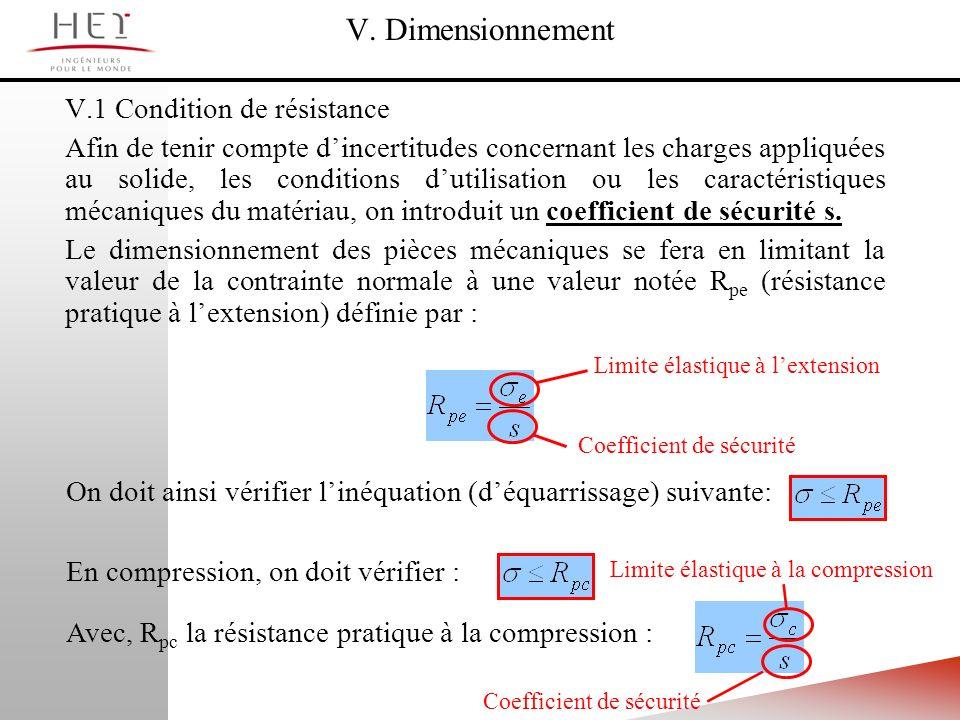 V.1 Condition de résistance Afin de tenir compte dincertitudes concernant les charges appliquées au solide, les conditions dutilisation ou les caracté