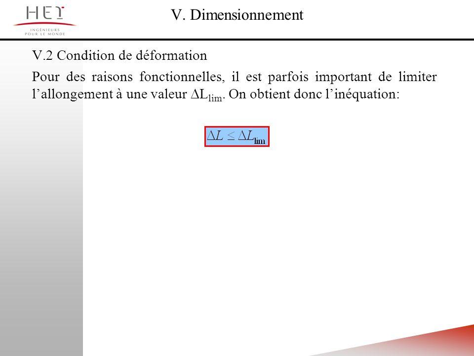 V.2 Condition de déformation Pour des raisons fonctionnelles, il est parfois important de limiter lallongement à une valeur L lim. On obtient donc lin