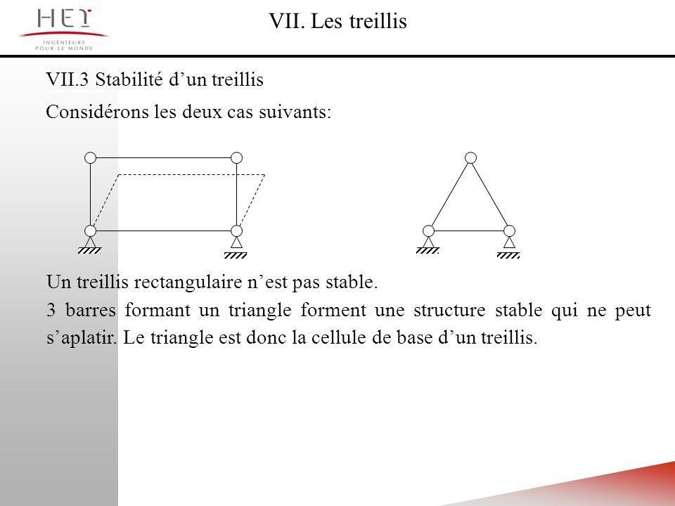 VII. Les treillis VII.3 Stabilité dun treillis Considérons les deux cas suivants: Un treillis rectangulaire nest pas stable. 3 barres formant un trian