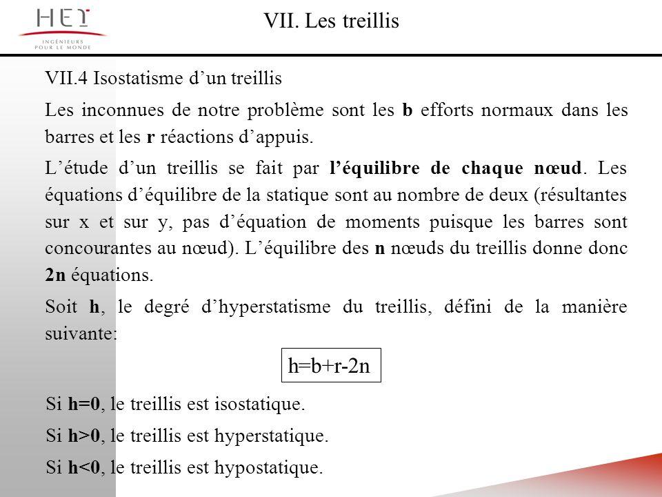 VII. Les treillis VII.4 Isostatisme dun treillis Les inconnues de notre problème sont les b efforts normaux dans les barres et les r réactions dappuis