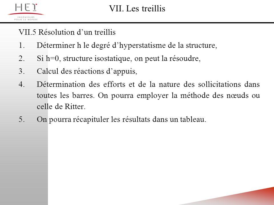 VII. Les treillis VII.5 Résolution dun treillis 1.Déterminer h le degré dhyperstatisme de la structure, 2.Si h=0, structure isostatique, on peut la ré