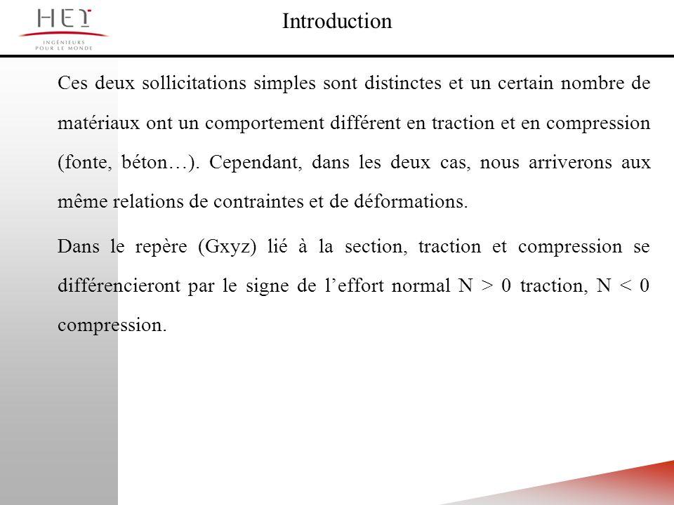 Ces deux sollicitations simples sont distinctes et un certain nombre de matériaux ont un comportement différent en traction et en compression (fonte,