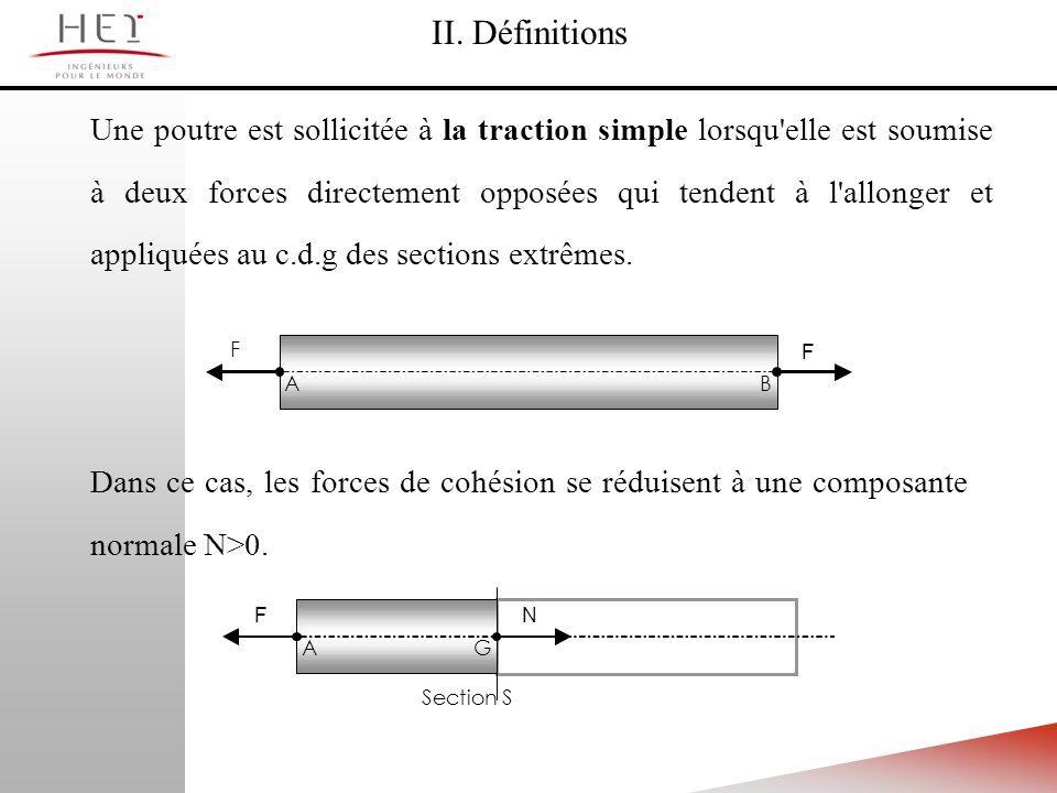 Une poutre est sollicitée à la traction simple lorsqu'elle est soumise à deux forces directement opposées qui tendent à l'allonger et appliquées au c.