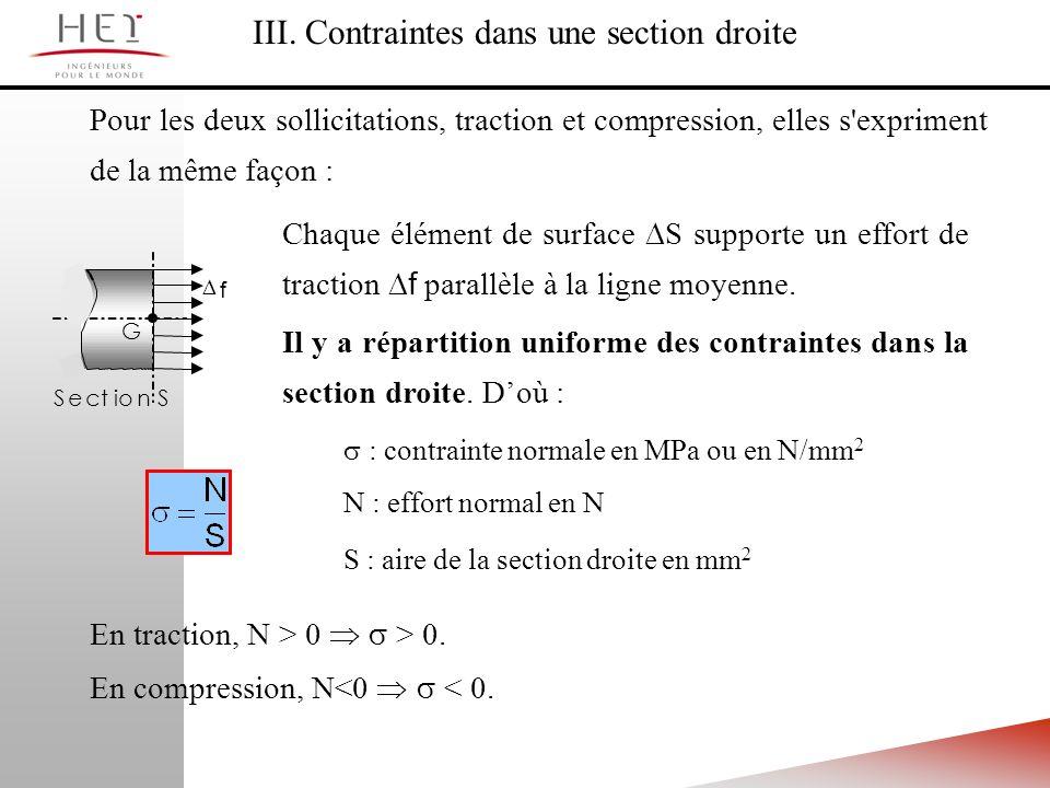 Pour les deux sollicitations, traction et compression, elles s'expriment de la même façon : III. Contraintes dans une section droite En traction, N >
