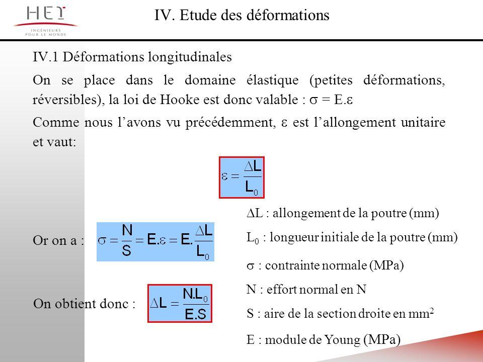 IV.1 Déformations longitudinales On se place dans le domaine élastique (petites déformations, réversibles), la loi de Hooke est donc valable : = E. Co