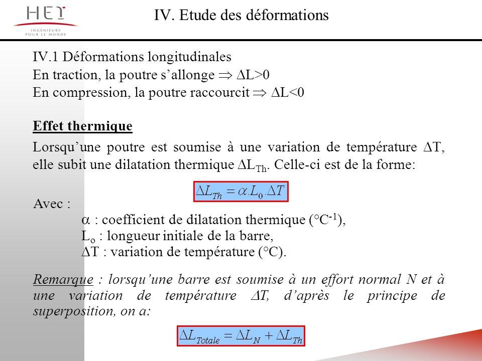 IV.1 Déformations longitudinales En traction, la poutre sallonge L>0 En compression, la poutre raccourcit L<0 Effet thermique Lorsquune poutre est sou