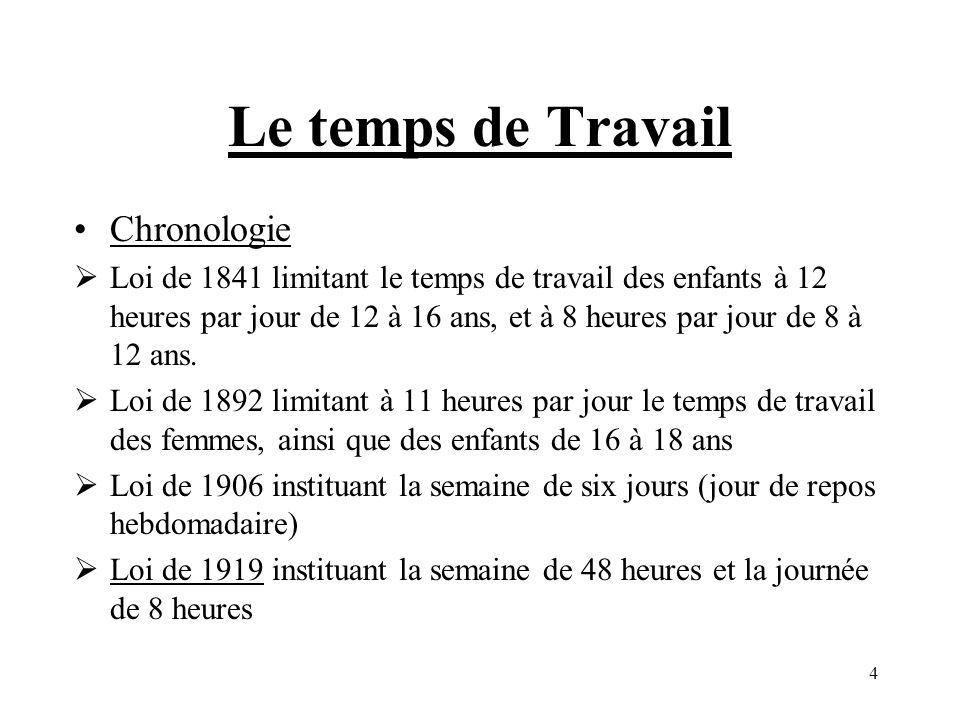 4 Le temps de Travail Chronologie Loi de 1841 limitant le temps de travail des enfants à 12 heures par jour de 12 à 16 ans, et à 8 heures par jour de