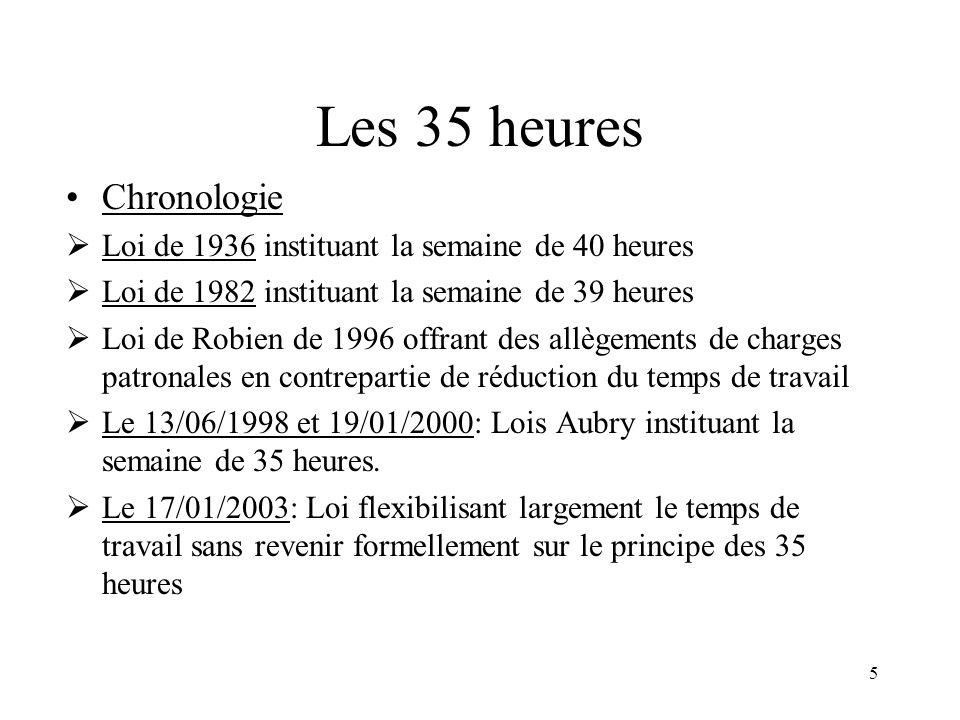 5 Les 35 heures Chronologie Loi de 1936 instituant la semaine de 40 heures Loi de 1982 instituant la semaine de 39 heures Loi de Robien de 1996 offran