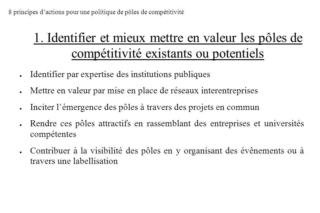 Identifier par expertise des institutions publiques Mettre en valeur par mise en place de réseaux interentreprises Inciter lémergence des pôles à trav