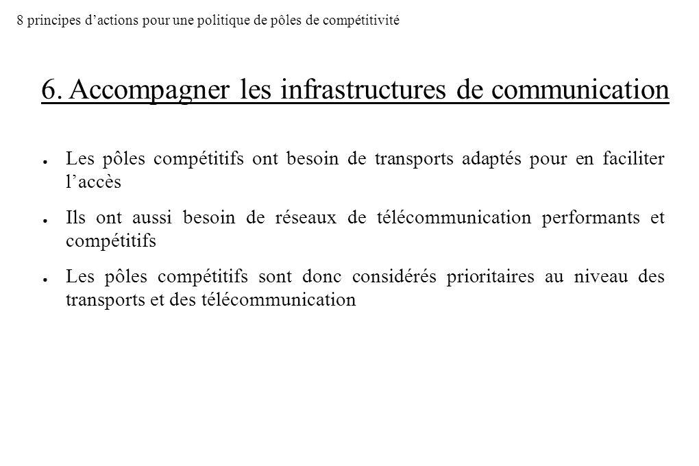 Les pôles compétitifs ont besoin de transports adaptés pour en faciliter laccès Ils ont aussi besoin de réseaux de télécommunication performants et co