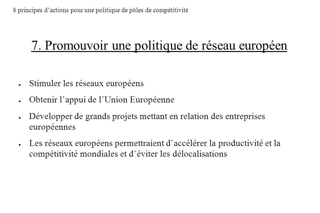 8 principes dactions pour une politique de pôles de compétitivité Stimuler les réseaux européens Obtenir lappui de lUnion Européenne Développer de gra