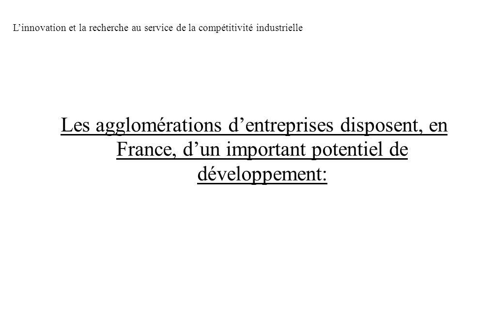 Les agglomérations dentreprises disposent, en France, dun important potentiel de développement: