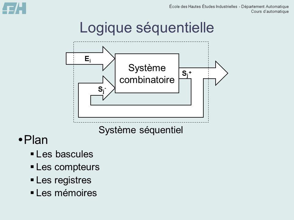 École des Hautes Études Industrielles - Département Automatique Cours dautomatique Les compteurs Compteurs synchrones Problèmes des compteurs asynchrones Tous les cycles ne sont pas possibles.