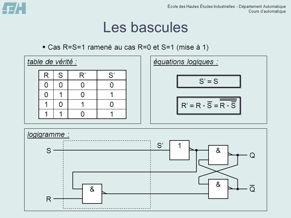 École des Hautes Études Industrielles - Département Automatique Cours dautomatique Les bascules Cas R=S=1 ramené au cas R=0 et S=1 (mise à 1) table de