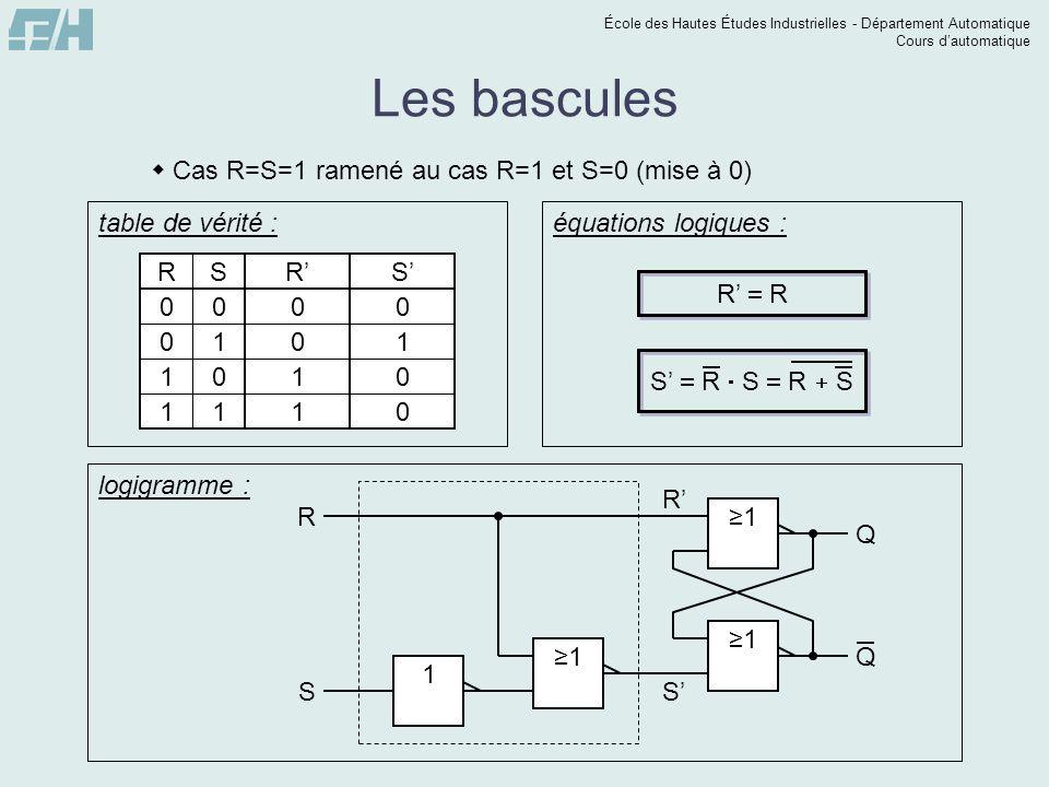 École des Hautes Études Industrielles - Département Automatique Cours dautomatique Les bascules Cas R=S=1 ramené au cas R=1 et S=0 (mise à 0) table de