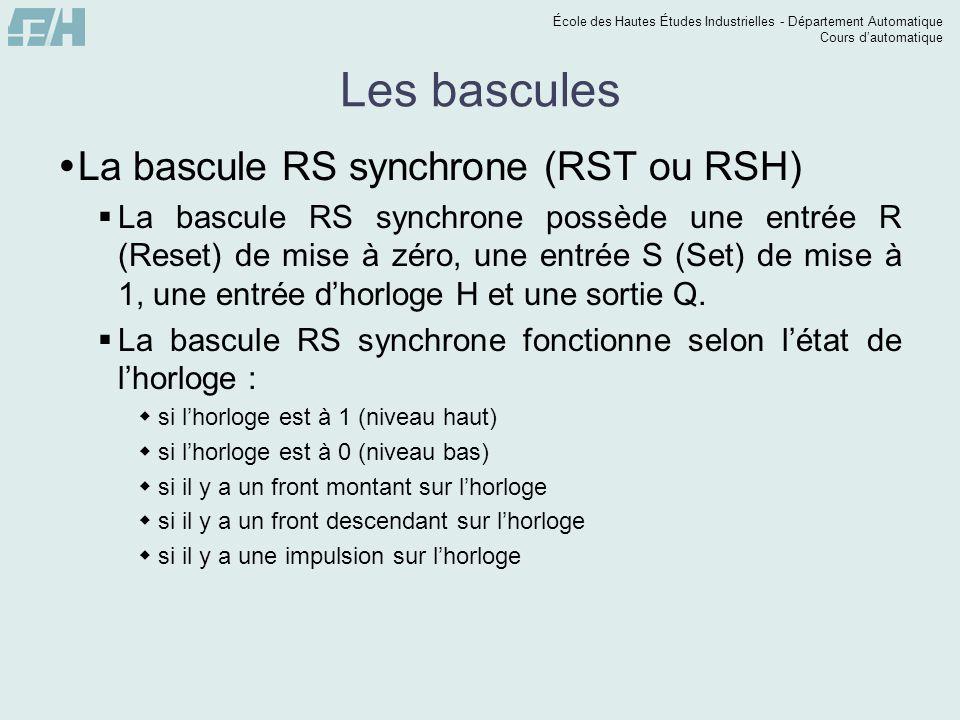 École des Hautes Études Industrielles - Département Automatique Cours dautomatique Les bascules La bascule RS synchrone (RST ou RSH) La bascule RS syn
