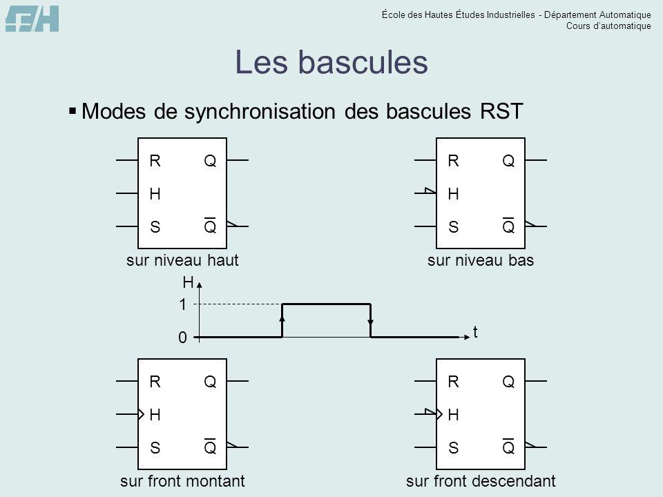 École des Hautes Études Industrielles - Département Automatique Cours dautomatique Les bascules Modes de synchronisation des bascules RST t H 0 1 sur