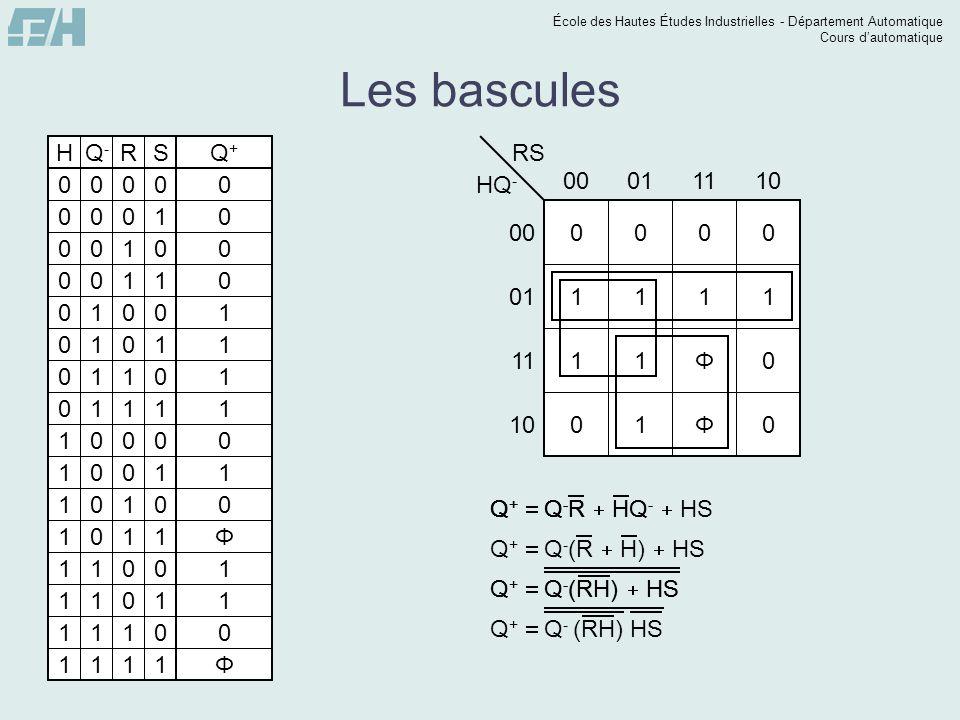 École des Hautes Études Industrielles - Département Automatique Cours dautomatique Les bascules Q+Q+ HQ-Q- RS 0000 0001 0010 0011 0100 0101 0110 0111