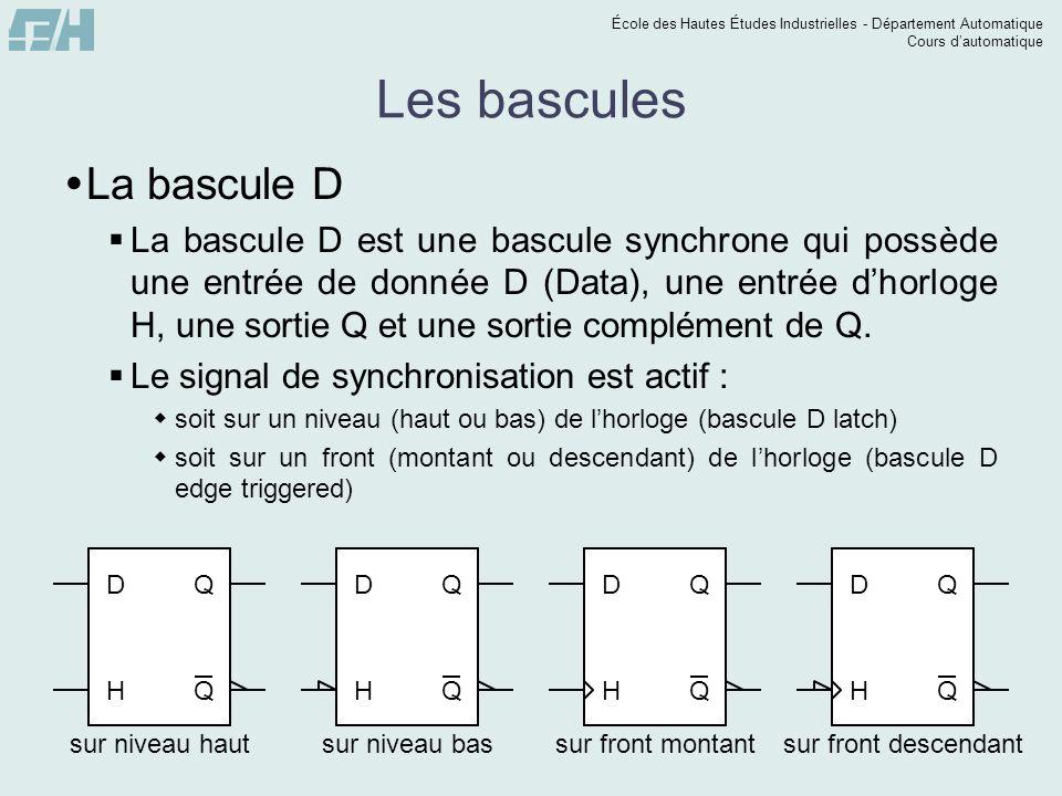 École des Hautes Études Industrielles - Département Automatique Cours dautomatique Les bascules La bascule D La bascule D est une bascule synchrone qu