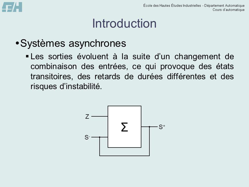 École des Hautes Études Industrielles - Département Automatique Cours dautomatique Introduction Systèmes asynchrones Les sorties évoluent à la suite d