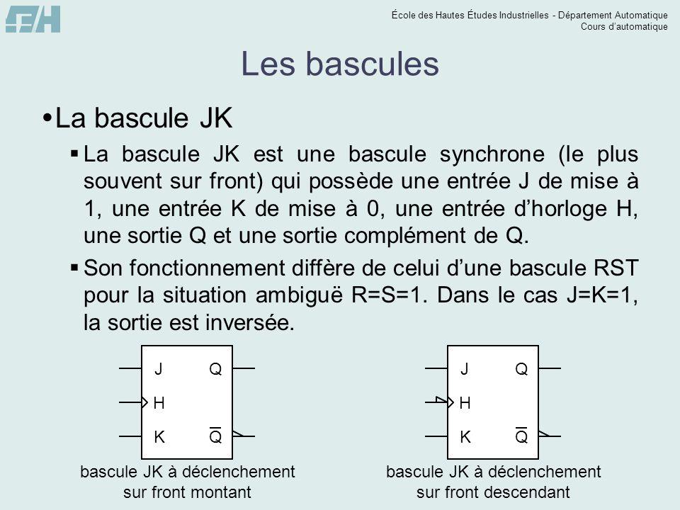 École des Hautes Études Industrielles - Département Automatique Cours dautomatique Les bascules La bascule JK La bascule JK est une bascule synchrone