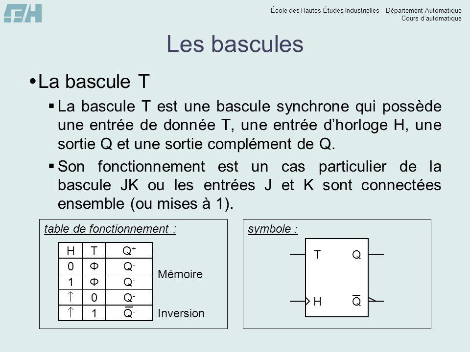 École des Hautes Études Industrielles - Département Automatique Cours dautomatique Les bascules La bascule T La bascule T est une bascule synchrone qu