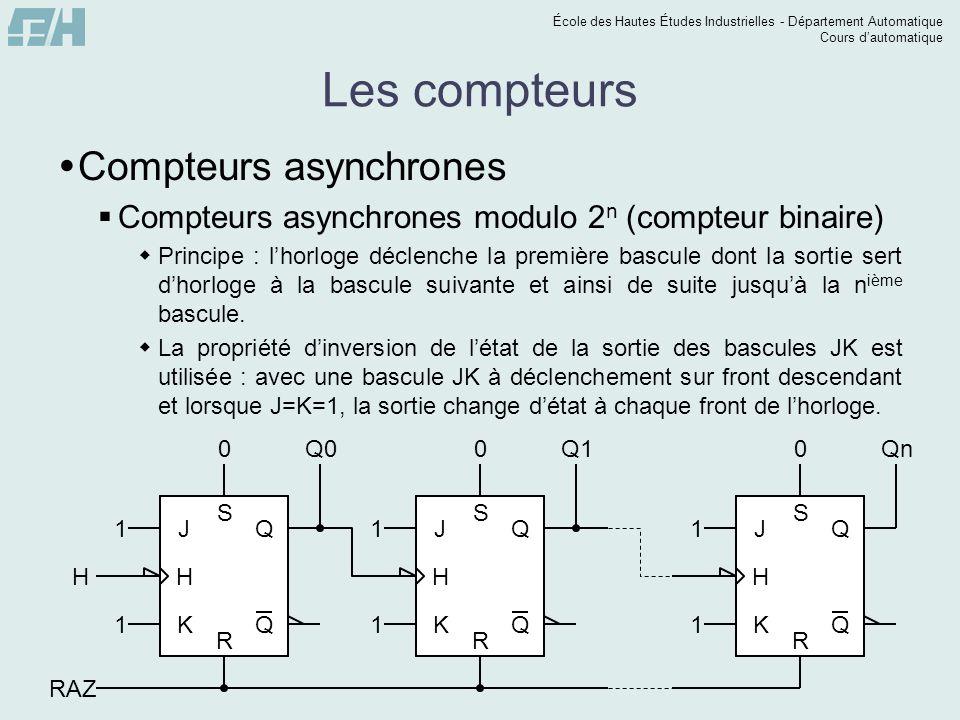 École des Hautes Études Industrielles - Département Automatique Cours dautomatique Les compteurs Compteurs asynchrones Compteurs asynchrones modulo 2