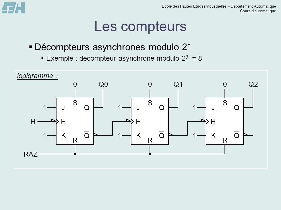 École des Hautes Études Industrielles - Département Automatique Cours dautomatique Les compteurs Décompteurs asynchrones modulo 2 n Exemple : décompte