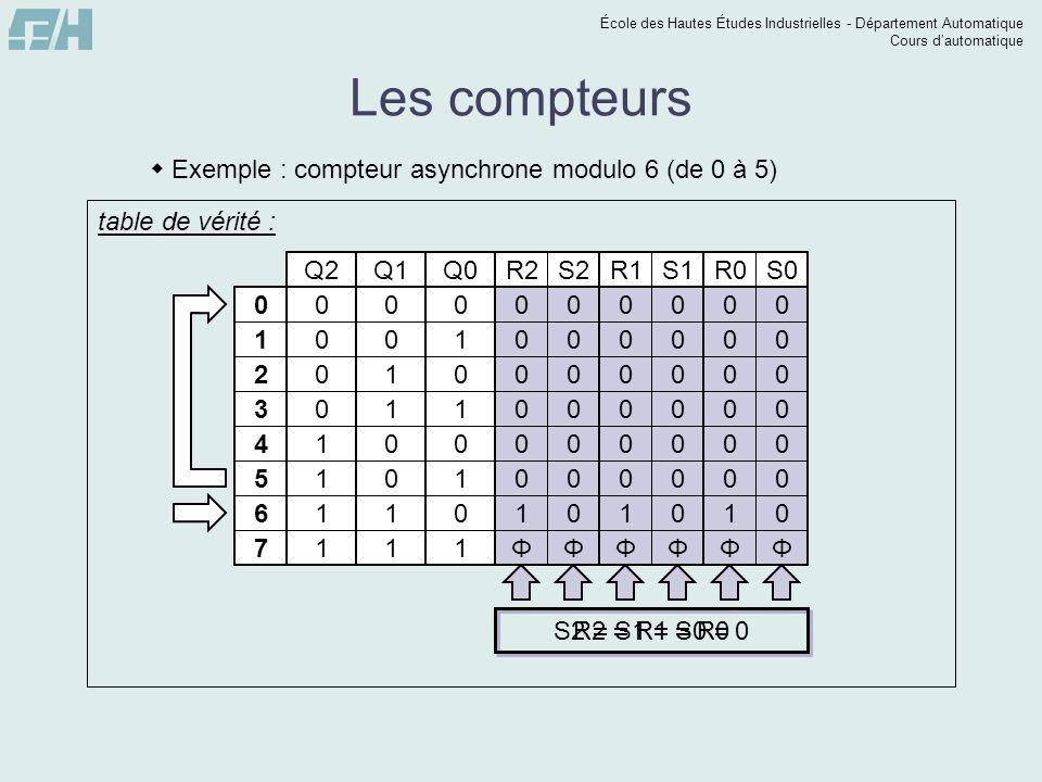 École des Hautes Études Industrielles - Département Automatique Cours dautomatique Les compteurs Exemple : compteur asynchrone modulo 6 (de 0 à 5) 0 1