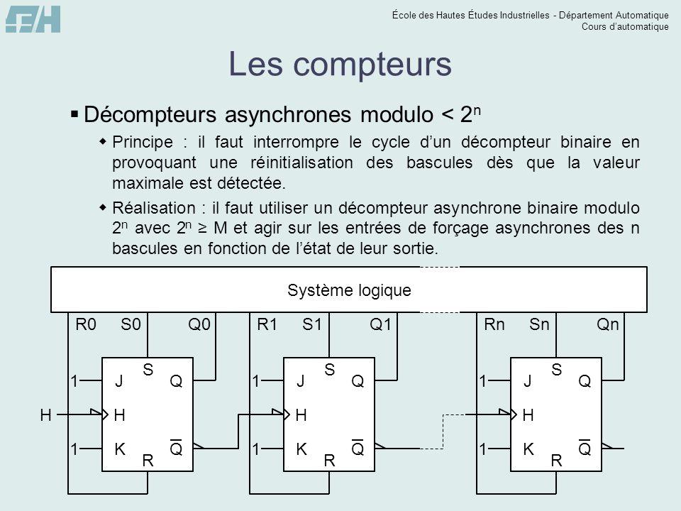 École des Hautes Études Industrielles - Département Automatique Cours dautomatique Les compteurs Décompteurs asynchrones modulo < 2 n Principe : il fa