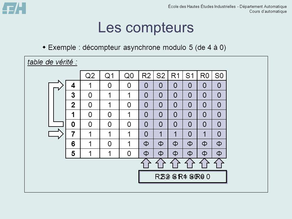 École des Hautes Études Industrielles - Département Automatique Cours dautomatique Les compteurs Exemple : décompteur asynchrone modulo 5 (de 4 à 0) 4