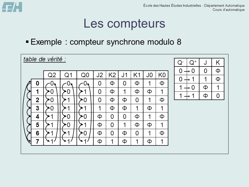 École des Hautes Études Industrielles - Département Automatique Cours dautomatique Les compteurs Exemple : compteur synchrone modulo 8 0 1 2 3 4 5 6 7
