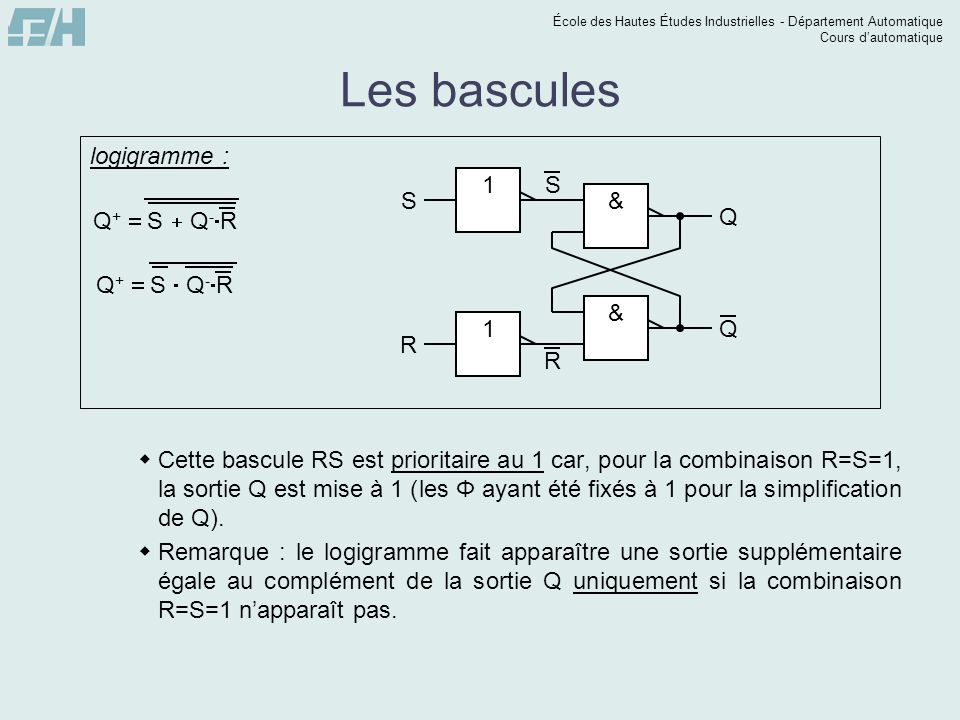 École des Hautes Études Industrielles - Département Automatique Cours dautomatique Les bascules Q + S Q - R logigramme : & 1 & 1 Q S R S R Q Cette bas