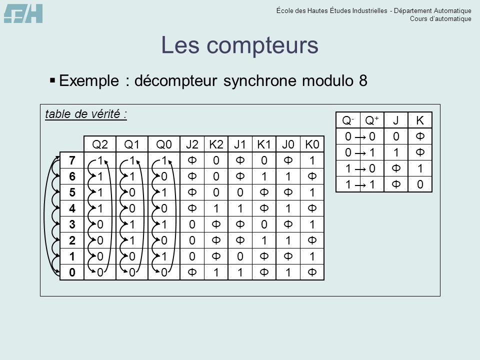 École des Hautes Études Industrielles - Département Automatique Cours dautomatique Les compteurs Exemple : décompteur synchrone modulo 8 7 6 5 4 3 2 1