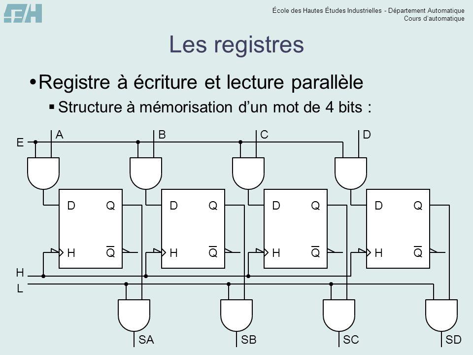 École des Hautes Études Industrielles - Département Automatique Cours dautomatique Les registres Registre à écriture et lecture parallèle Structure à