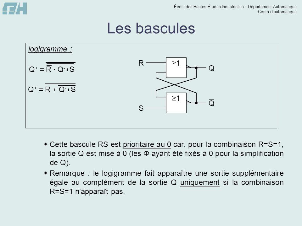 École des Hautes Études Industrielles - Département Automatique Cours dautomatique Les bascules Cas des états interdits Afin de conserver une sortie complémentaire quelque soit la combinaison dentrée, il convient de remplacer la combinaison R=S=1 par une autre combinaison en utilisant un circuit combinatoire selon le principe suivant : R S QR S R S Système combi- natoire