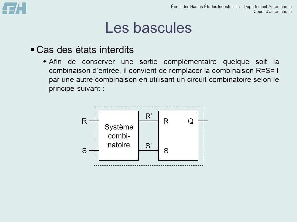 École des Hautes Études Industrielles - Département Automatique Cours dautomatique Les bascules Cas R=S=1 ramené au cas R=0 et S=1 (mise à 1) table de vérité : RRS 01 10 11 00 S 0 0 1 0 1 0 01 équations logiques : S R R S R S logigramme : 1& & & Q Q 1 1 S R S R
