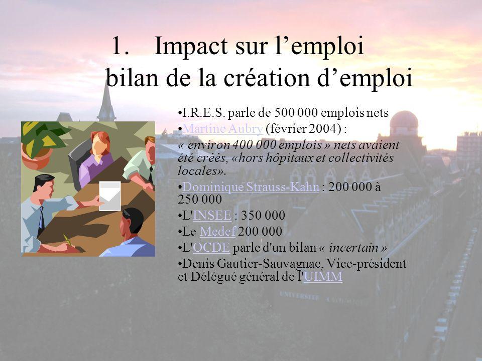 1.Impact sur lemploi bilan de la création demploi I.R.E.S. parle de 500 000 emplois nets Martine Aubry (février 2004) :Martine Aubry « environ 400 000