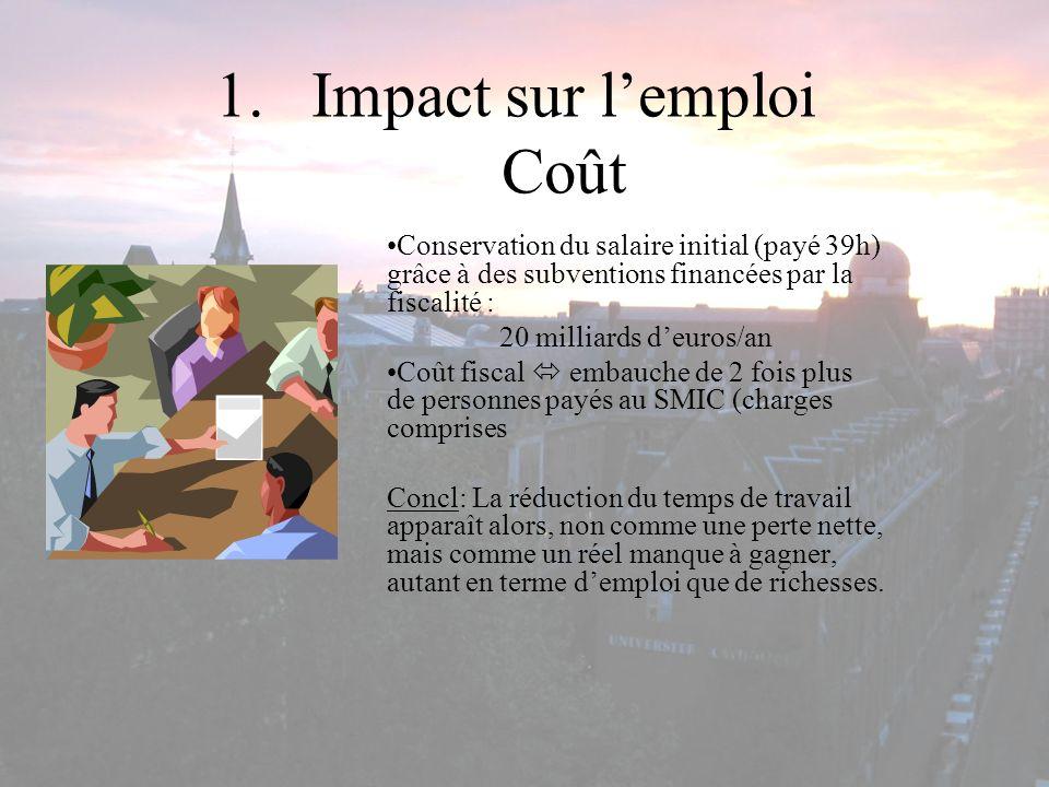 1.Impact sur lemploi Coût Conservation du salaire initial (payé 39h) grâce à des subventions financées par la fiscalité : 20 milliards deuros/an Coût