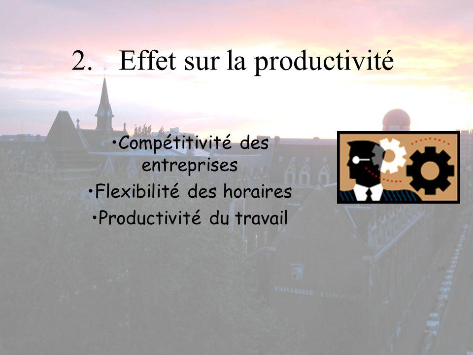 2.Effet sur la productivité Compétitivité des entreprises Flexibilité des horaires Productivité du travail