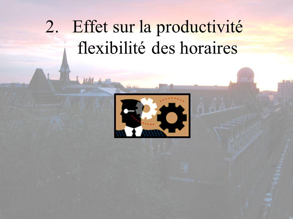2.Effet sur la productivité flexibilité des horaires